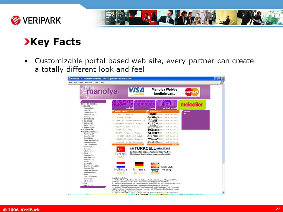 © 2006 VeriPark 22 Key Facts Customizable portal based web site, every partner can create a totally different look and feel