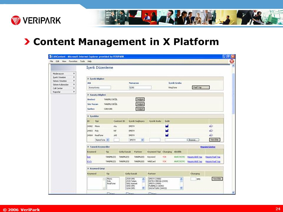 © 2006 VeriPark 24 Content Management in X Platform