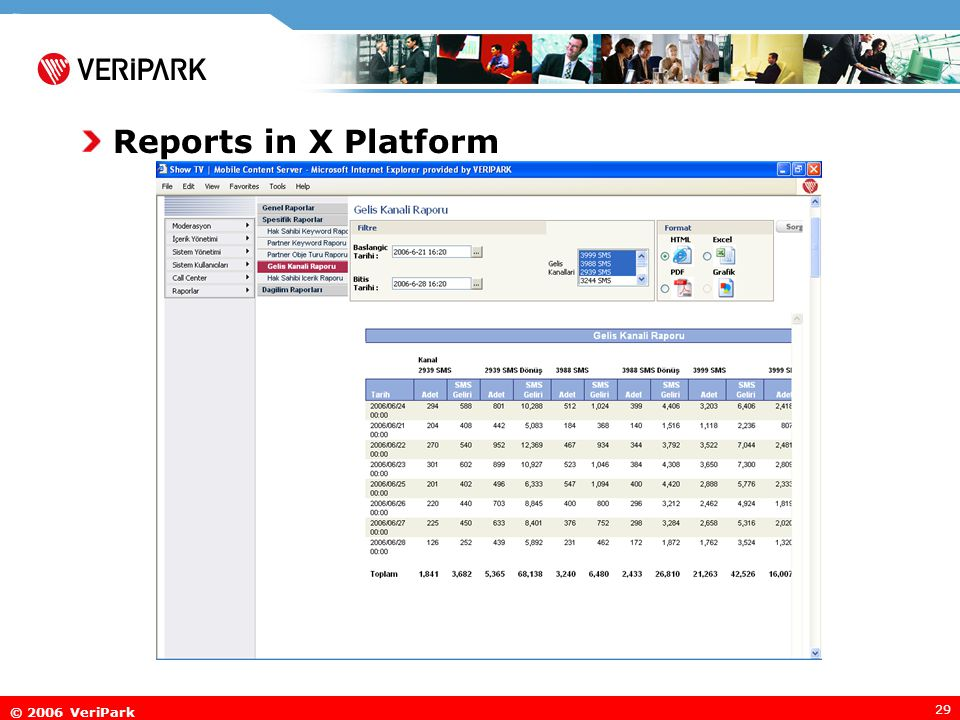 © 2006 VeriPark 29 Reports in X Platform
