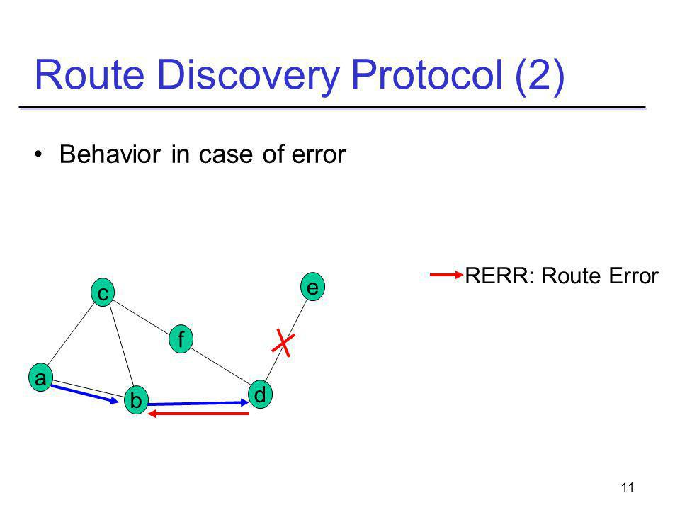 11 Route Discovery Protocol (2) Behavior in case of error c a e d b RERR: Route Error f