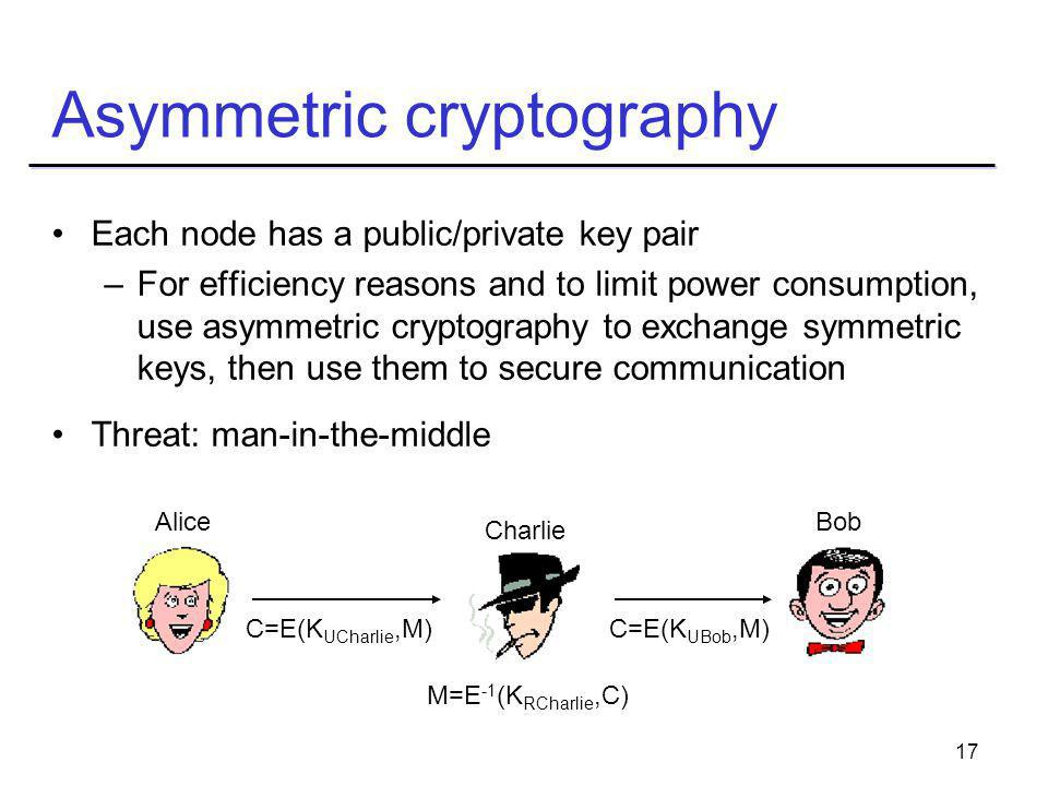 17 Asymmetric cryptography Each node has a public/private key pair –For efficiency reasons and to limit power consumption, use asymmetric cryptography to exchange symmetric keys, then use them to secure communication Threat: man-in-the-middle C=E(K UCharlie,M) M=E -1 (K RCharlie,C) C=E(K UBob,M) Alice Charlie Bob