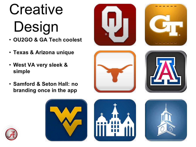 Creative Design OU2GO & GA Tech coolest Texas & Arizona unique West VA very sleek & simple Samford & Seton Hall: no branding once in the app