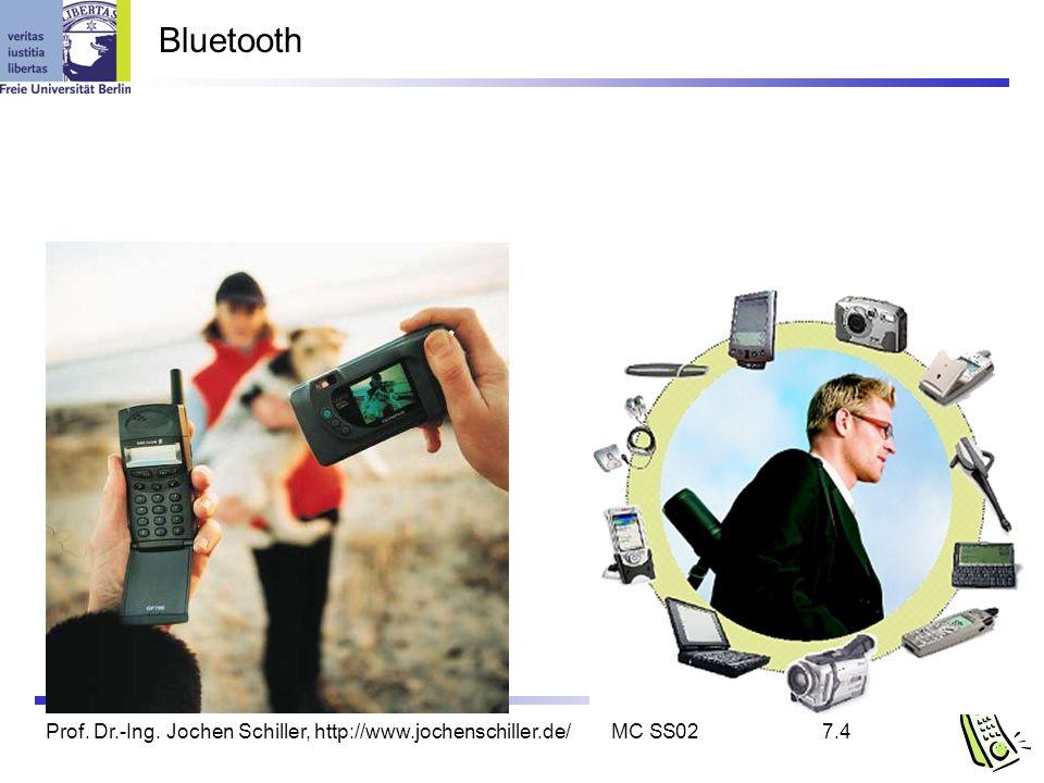 Prof. Dr.-Ing. Jochen Schiller, http://www.jochenschiller.de/MC SS027.4 Bluetooth