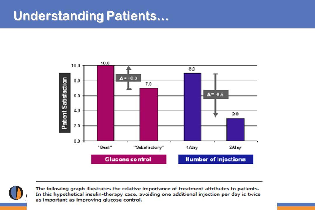 Understanding Patients…