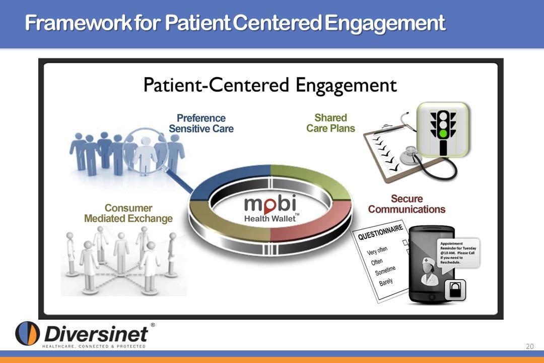 20 Framework for Patient Centered Engagement