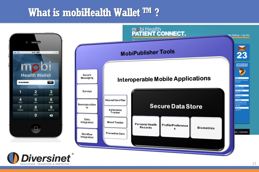 What is mobiHealth Wallet TM ? 21