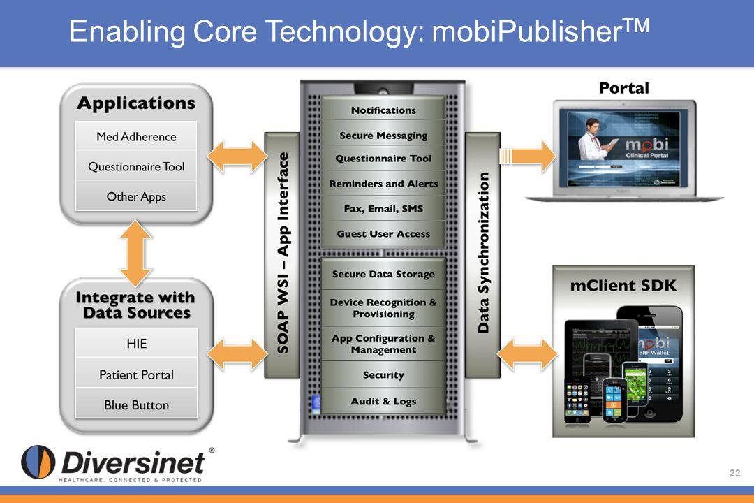 Enabling Core Technology: mobiPublisher TM 22