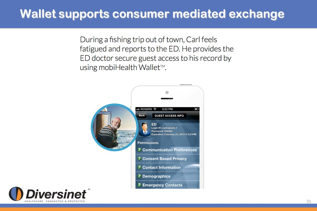 31 Wallet supports consumer mediated exchange