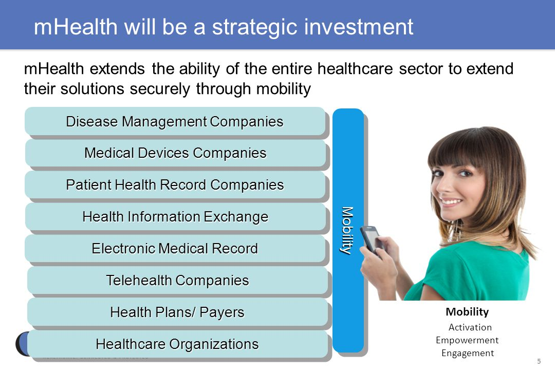 mHealth will be a strategic investment mHealth extends the ability of the entire healthcare sector to extend their solutions securely through mobility
