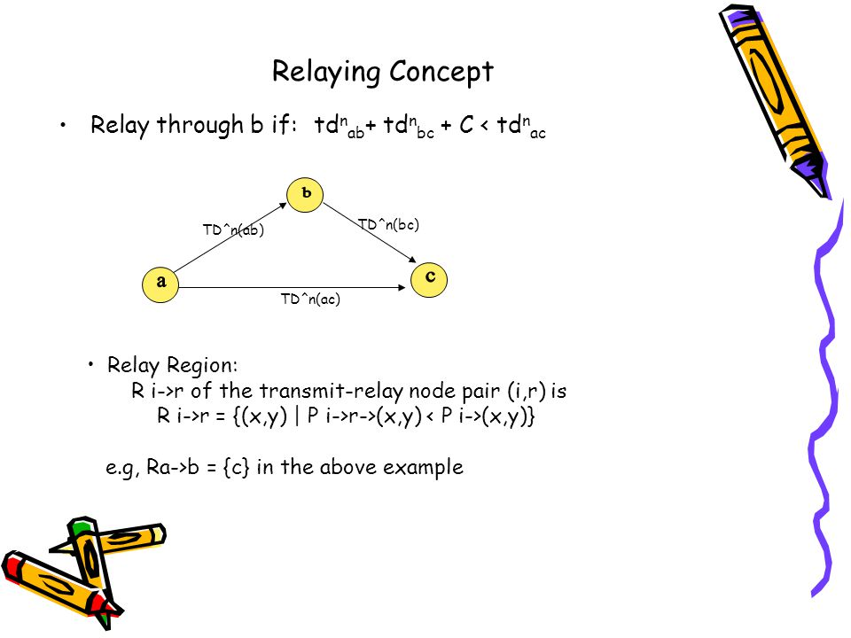 Relay through b if:td n ab + td n bc + C < td n ac Relaying Concept TD^n(ab) TD^n(bc) TD^n(ac) Relay Region: R i->r of the transmit-relay node pair (i,r) is R i->r = {(x,y) | P i->r->(x,y) (x,y)} e.g, Ra->b = {c} in the above example