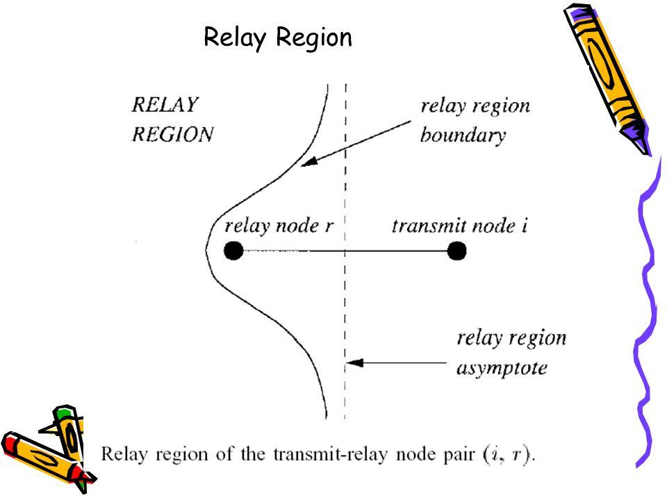 Relay Region