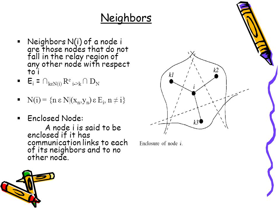 Neighbors Neighbors N(i) of a node i are those nodes that do not fall in the relay region of any other node with respect to i E i = kεN(i) R c i->k D N N(i) = {n ε N|(x n,y n ) ε E i, n i} Enclosed Node: A node i is said to be enclosed if it has communication links to each of its neighbors and to no other node.