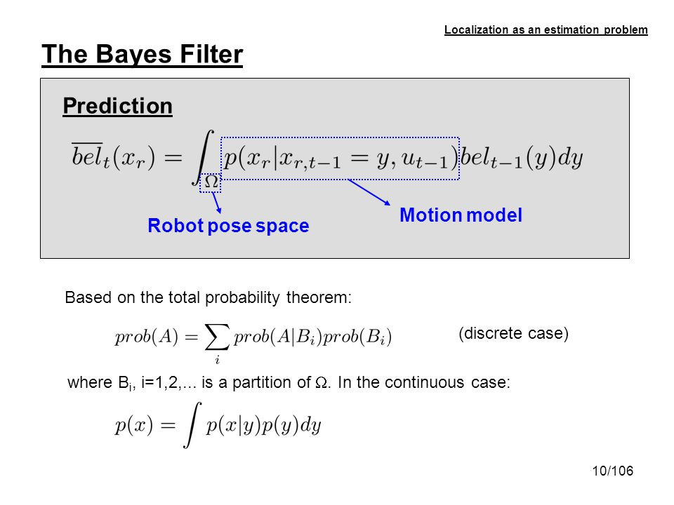 10/106 Localization as an estimation problem The Bayes Filter Based on the total probability theorem: where B i, i=1,2,... is a partition of. In the c