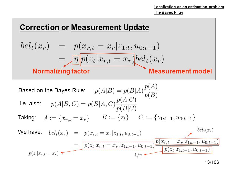 13/106 Based on the Bayes Rule: Correction or Measurement Update Measurement modelNormalizing factor Taking: We have: i.e. also: Localization as an es