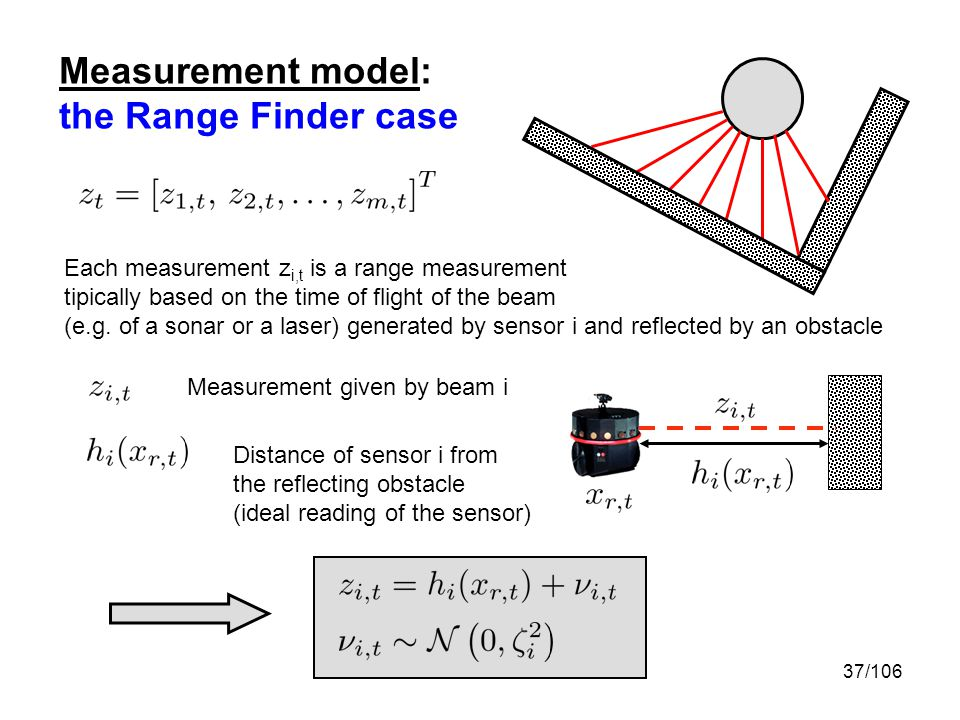 37/106 Measurement model: the Range Finder case Measurement given by beam i Distance of sensor i from the reflecting obstacle (ideal reading of the se