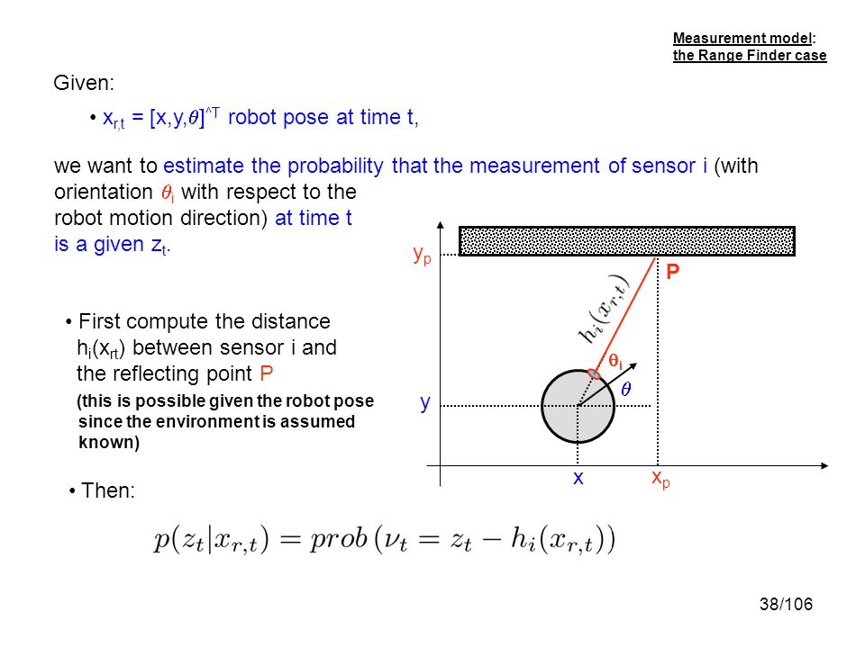 38/106 Measurement model: the Range Finder case Given: x r,t = [x,y, ^T robot pose at time t, we want to estimate the probability that the measurement