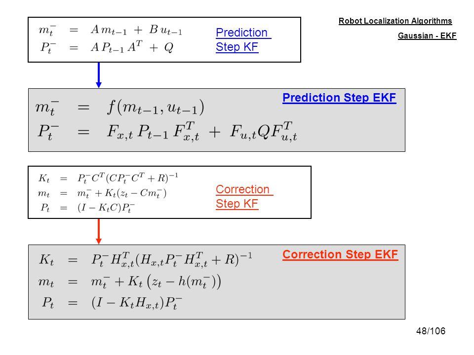48/106 Prediction Step EKF Robot Localization Algorithms Gaussian - EKF Prediction Step KF Correction Step EKF Correction Step KF