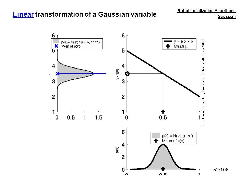 52/106 Robot Localization Algorithms Linear transformation of a Gaussian variable From Thrun Burgard Fox, Probabilistic Robotics, MIT Press 2006 Gauss