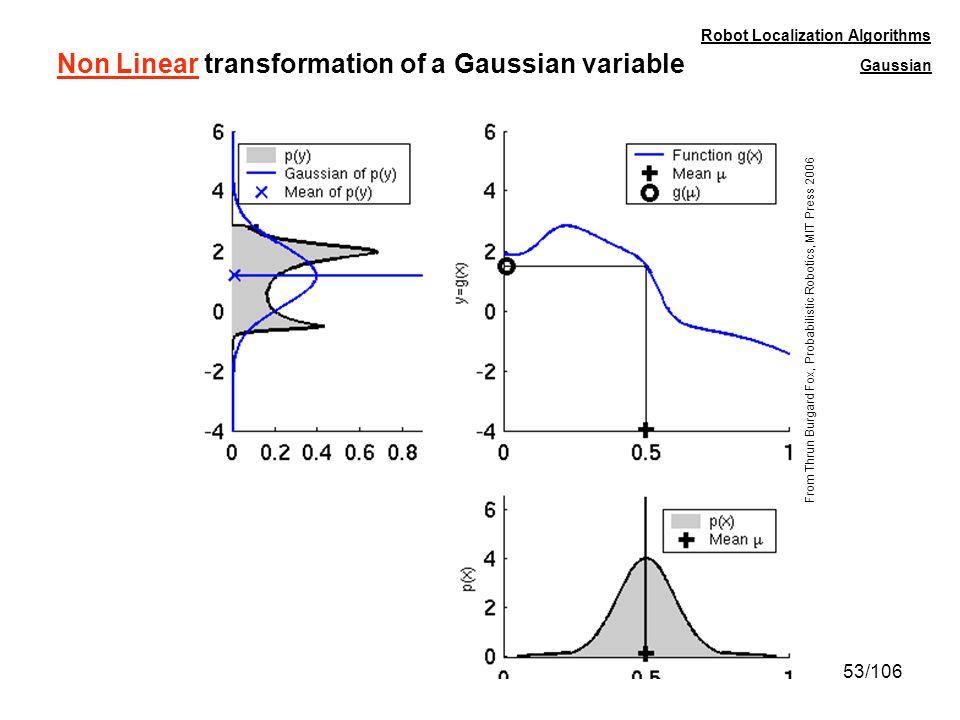 53/106 Robot Localization Algorithms Non Linear transformation of a Gaussian variable From Thrun Burgard Fox, Probabilistic Robotics, MIT Press 2006 G