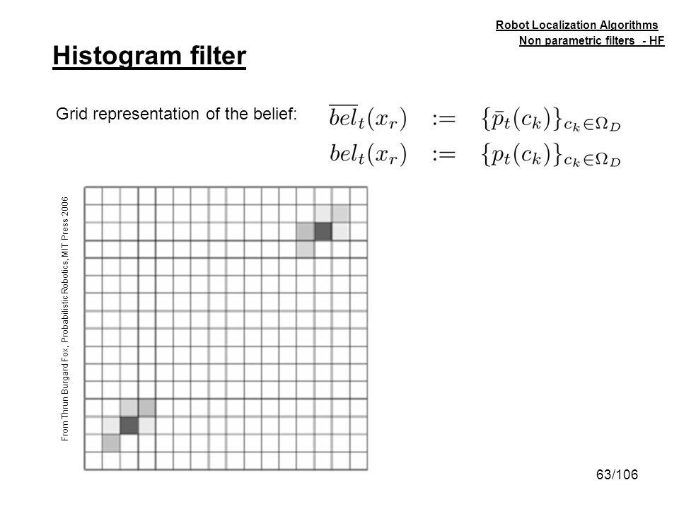63/106 Histogram filter Non parametric filters - HF Robot Localization Algorithms Grid representation of the belief: From Thrun Burgard Fox, Probabili