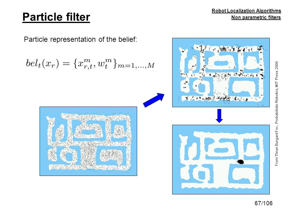 67/106 Particle filter Non parametric filters Robot Localization Algorithms Particle representation of the belief: From Thrun Burgard Fox, Probabilist