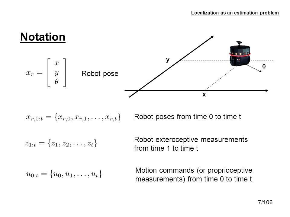 8/106 Localization as an estimation problem Notation Belief of the robot at time t: probability density function (pdf) describing the information the robot has regarding its pose at time t, based on all available data (exteroceptive measurements and motion commands): Prior belief of the robot at time t: pdf before acquiring the last measurement z t :