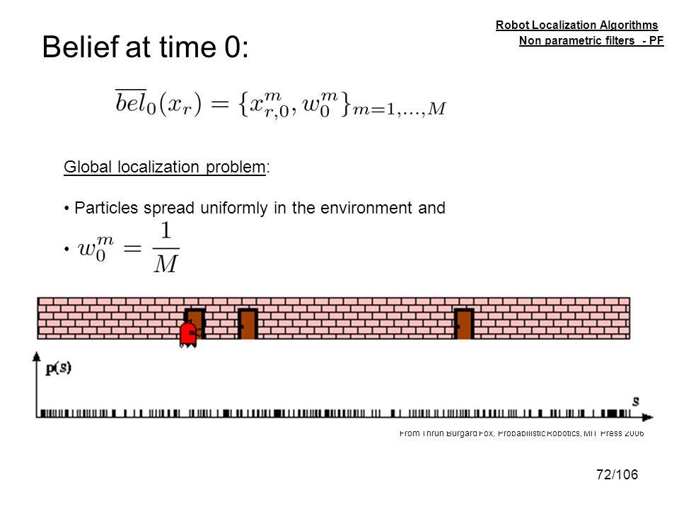 72/106 Belief at time 0: Non parametric filters - PF Robot Localization Algorithms From Thrun Burgard Fox, Probabilistic Robotics, MIT Press 2006 Glob