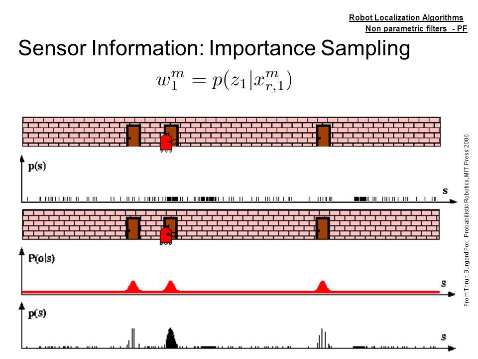 76/106 Sensor Information: Importance Sampling Non parametric filters - PF Robot Localization Algorithms From Thrun Burgard Fox, Probabilistic Robotic