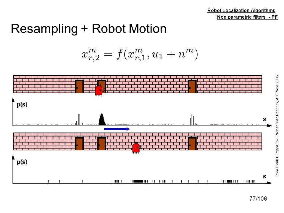77/106 Resampling + Robot Motion Non parametric filters - PF Robot Localization Algorithms From Thrun Burgard Fox, Probabilistic Robotics, MIT Press 2