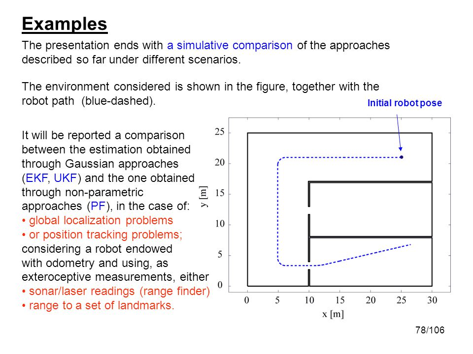 78/106 Examples The presentation ends with a simulative comparison of the approaches described so far under different scenarios. The environment consi