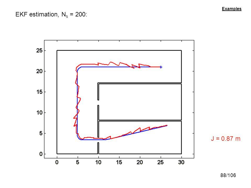 88/106 Examples EKF estimation, N s = 200: J = 0.87 m