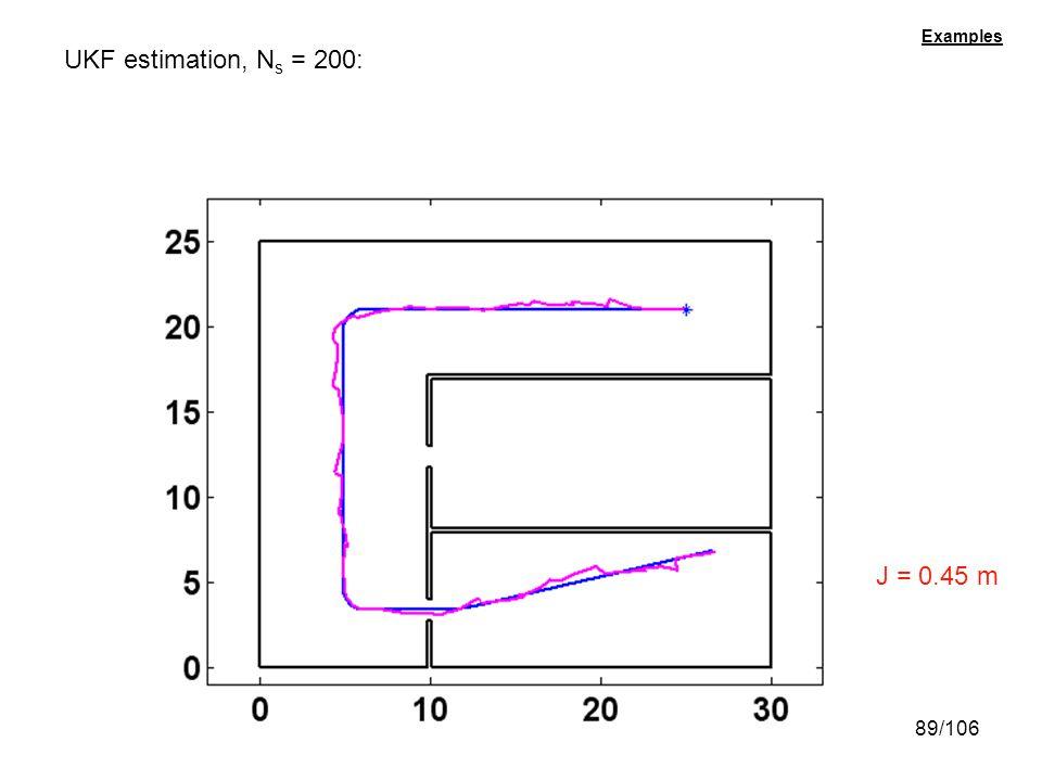 89/106 Examples UKF estimation, N s = 200: J = 0.45 m