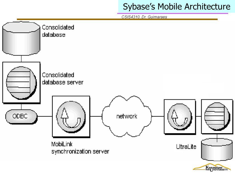 CSIS4310, Dr. Guimaraes Sybases Mobile Architecture