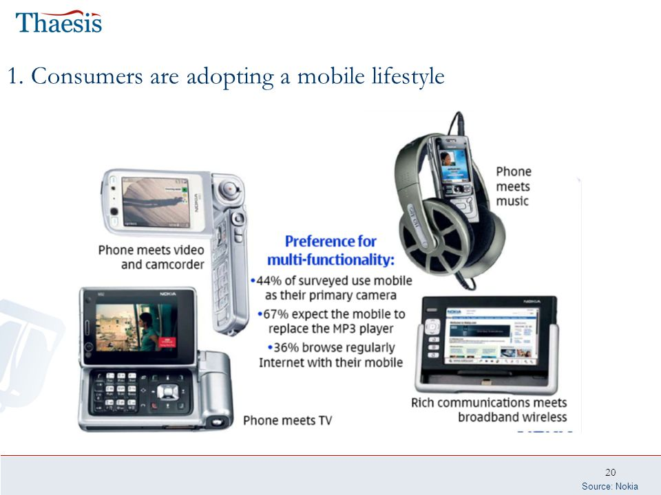 20 1. Consumers are adopting a mobile lifestyle Source: Nokia