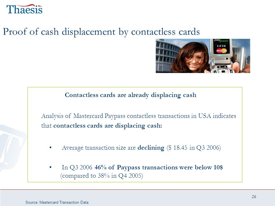 26 Proof of cash displacement by contactless cards Analysis of Mastercard Paypass contactless transactions in USA indicates that contactless cards are