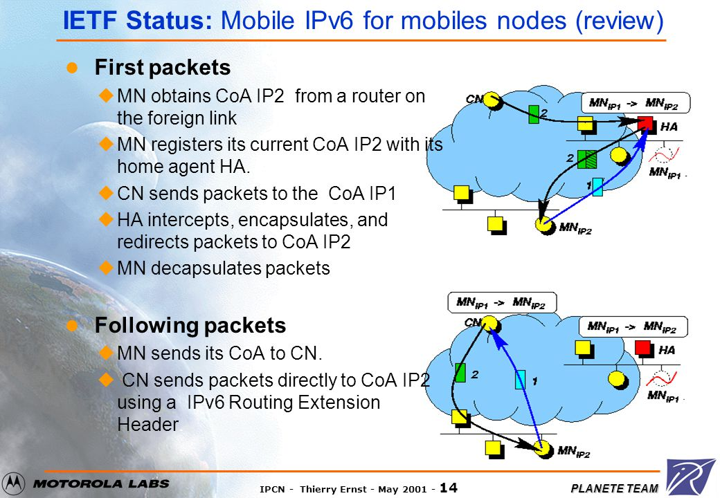 PLANETE TEAM IPCN - Thierry Ernst - May 2001 - 13 Working Group Mobile IP at the IETF.