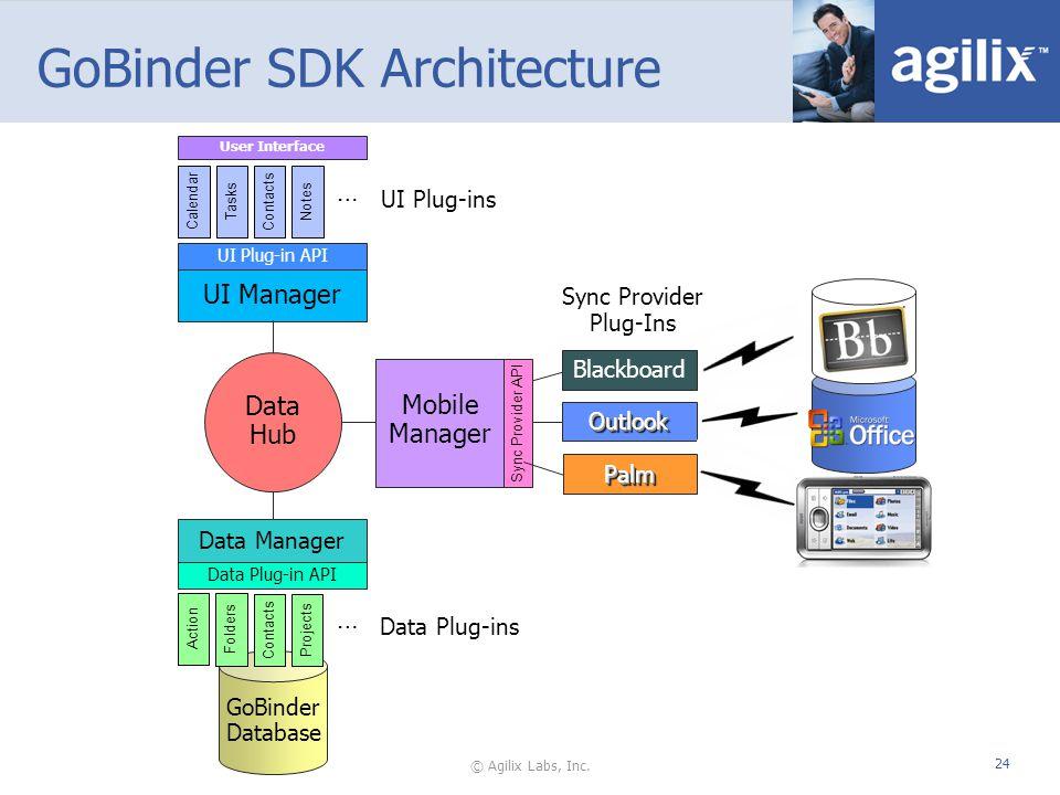 © Agilix Labs, Inc. 24 GoBinder SDK Architecture UI Plug-in API UI Manager Data Hub OutlookOutlook GoBinder Database Sync Provider Plug-Ins Data Manag