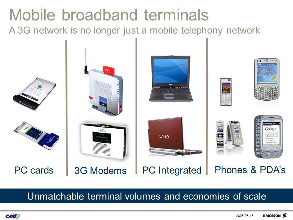 2006-06-18 Mobile broadband terminals A 3G network is no longer just a mobile telephony network PC cards 3G Modems PC Integrated Phones & PDAs Unmatch