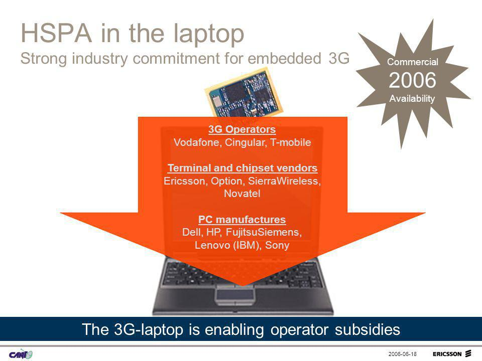 2006-06-18 HSPA in the laptop Strong industry commitment for embedded 3G 3G Operators Vodafone, Cingular, T-mobile Terminal and chipset vendors Ericss
