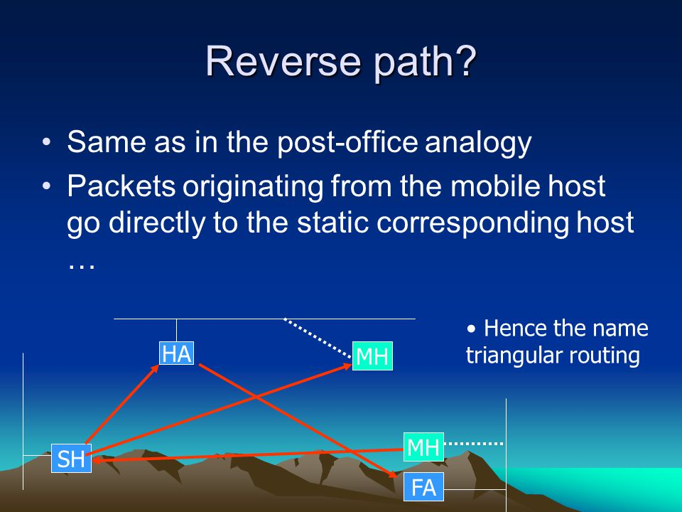 Reverse path? Same as in the post-office analogy Packets originating from the mobile host go directly to the static corresponding host … HA SH MH FA M