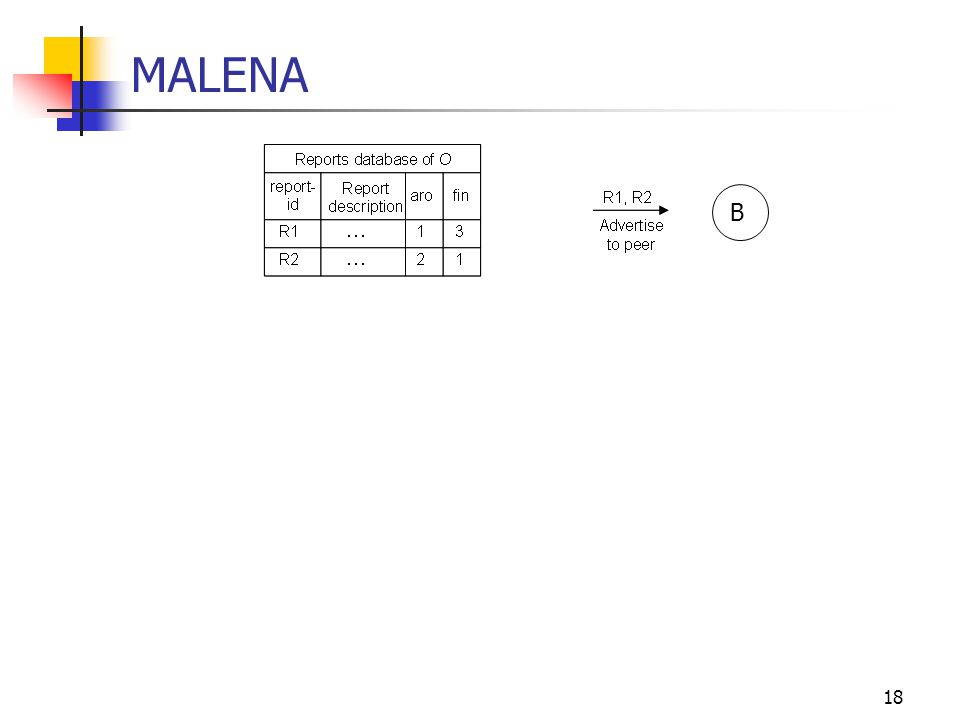 June 12, 2014IGERT seminar18 MALENA BB Request R2 Examples created positive negative
