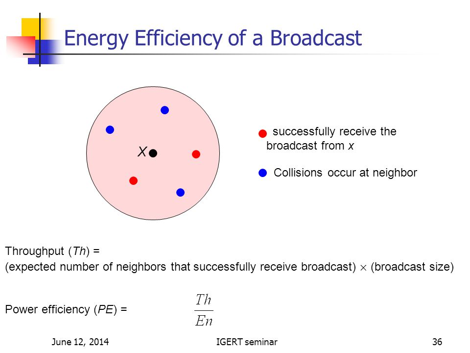 June 12, 2014IGERT seminar36 Energy Efficiency of a Broadcast X Throughput (Th) = (expected number of neighbors that successfully receive broadcast) (broadcast size) Power efficiency (PE) = successfully receive the broadcast from x Collisions occur at neighbor