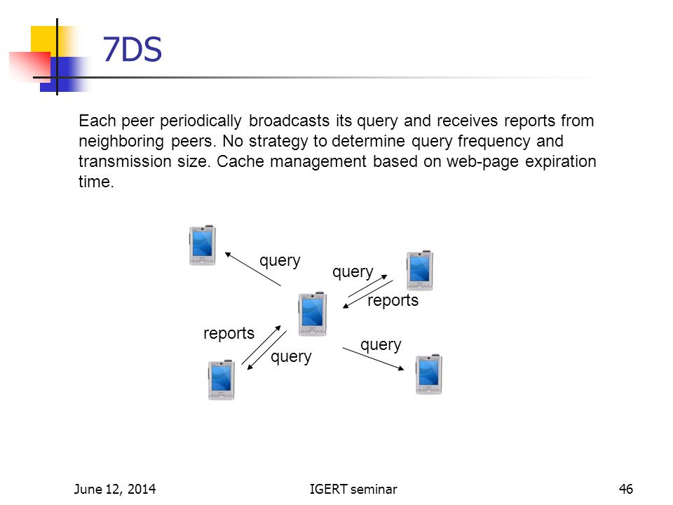June 12, 2014IGERT seminar46 query reports 7DS Each peer periodically broadcasts its query and receives reports from neighboring peers.