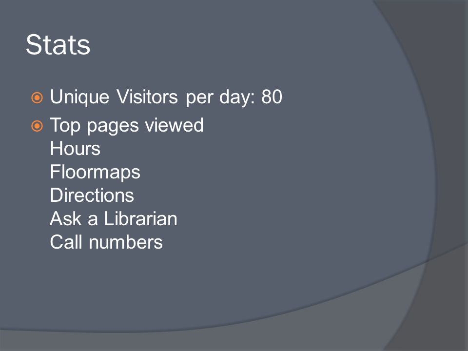 Stats Unique Visitors per day: 80 Top pages viewed Hours Floormaps Directions Ask a Librarian Call numbers