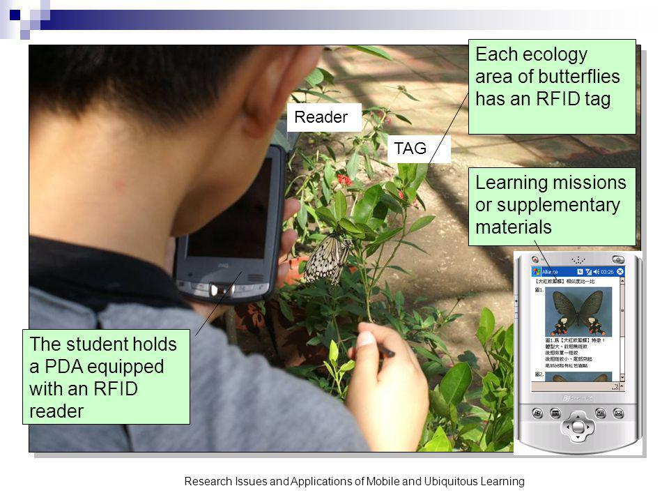 Research Issues and Applications of Mobile and Ubiquitous Learning TAG Reader The student holds a PDA equipped with an RFID reader Each ecology area of butterflies has an RFID tag Learning missions or supplementary materials