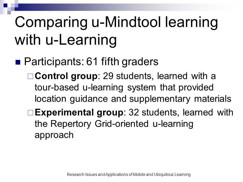 Research Issues and Applications of Mobile and Ubiquitous Learning Comparing u-Mindtool learning with u-Learning Participants: 61 fifth graders Control group: 29 students, learned with a tour-based u-learning system that provided location guidance and supplementary materials Experimental group: 32 students, learned with the Repertory Grid-oriented u-learning approach