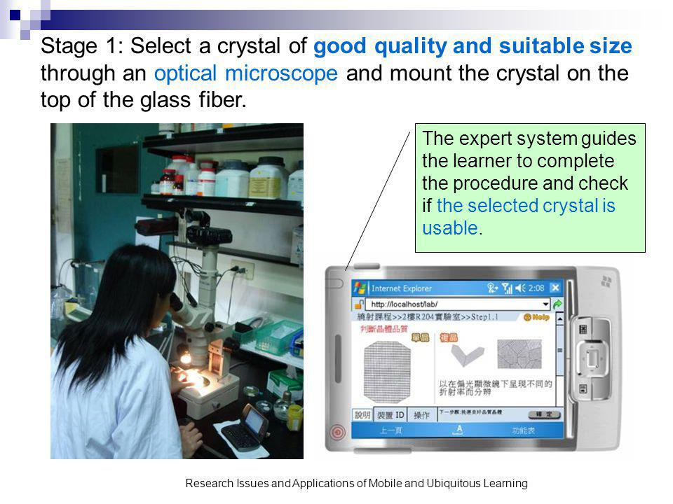 Research Issues and Applications of Mobile and Ubiquitous Learning Stage 1: Select a crystal of good quality and suitable size through an optical microscope and mount the crystal on the top of the glass fiber.