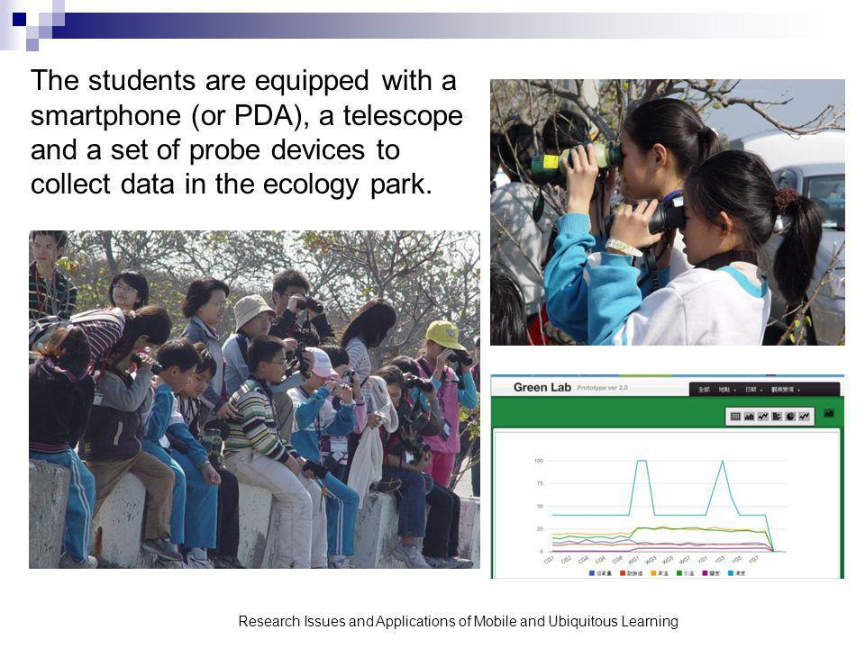 Research Issues and Applications of Mobile and Ubiquitous Learning The students are equipped with a smartphone (or PDA), a telescope and a set of probe devices to collect data in the ecology park.