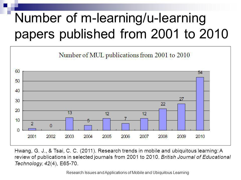 Number of m-learning/u-learning papers published from 2001 to 2010 Hwang, G.