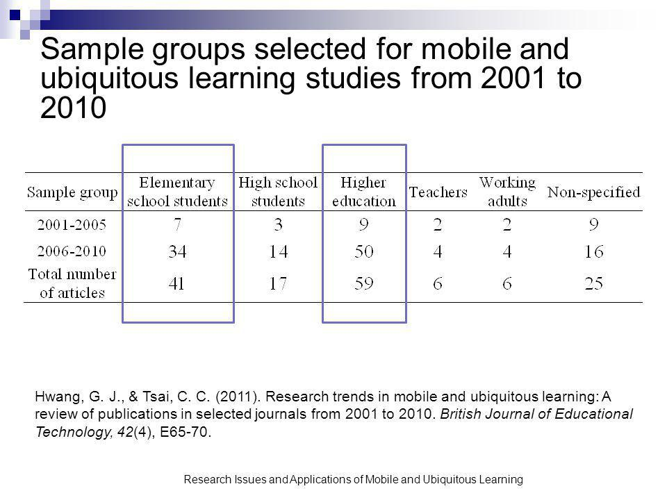 Research Issues and Applications of Mobile and Ubiquitous Learning Sample groups selected for mobile and ubiquitous learning studies from 2001 to 2010 Hwang, G.